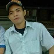 rier274's profile photo