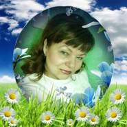 svetlanas943586's profile photo