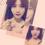 userwjr70's profile photo
