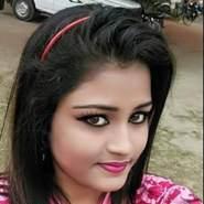 ishaa62's profile photo