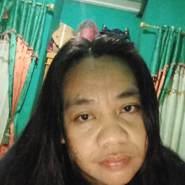 iint668's profile photo