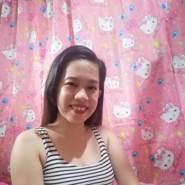 jolinaj271550's profile photo