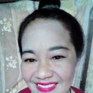 userzmw238's profile photo