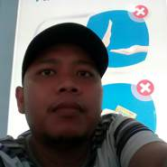 daniadis's profile photo