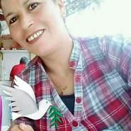 nouram347524's profile photo