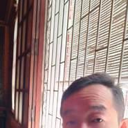 wanchain25's profile photo