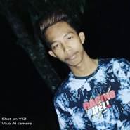 muhamadc66799's profile photo