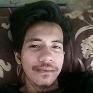 sholahjundi12's profile photo
