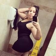 vivian0945's profile photo