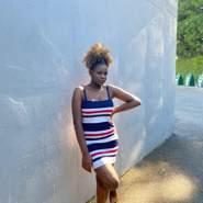 sylviani981242's profile photo