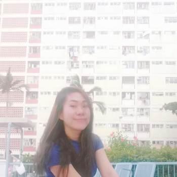 leim565_Hong Kong_Single_Female
