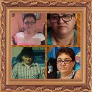 angelicarodrigu24247's profile photo