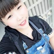 nanap15's profile photo