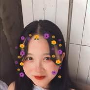 luyenp978394's profile photo