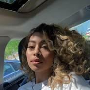 rosaloren's profile photo