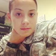 scaterose29836's profile photo
