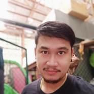 Thanapan624's profile photo