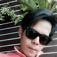 Tapanawat's profile photo