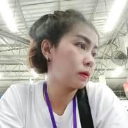 sangduana's profile photo