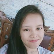 Riahan01's profile photo