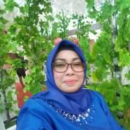 sitan42's profile photo