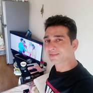pankajm921618's profile photo