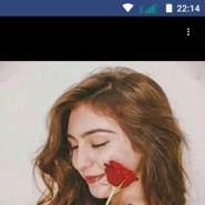 chakatis's profile photo