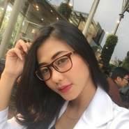 anggelia_26's profile photo