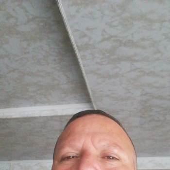 juans975317_Panama_Single_Male