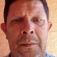 leopoldom362536's profile photo