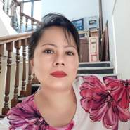 Louiseabel44's profile photo