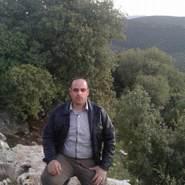 hishamk499830's profile photo