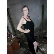 leonorf712786's profile photo