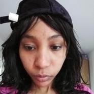 remaa94's profile photo
