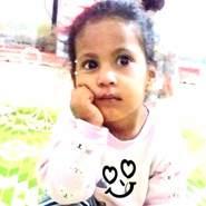hsn350511's profile photo