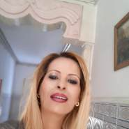 ssenousa's profile photo
