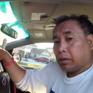 speedyd804210's profile photo