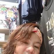 belg103's profile photo