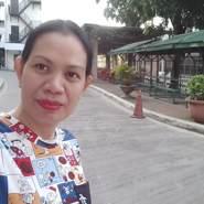 nlyo598's profile photo