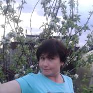 tatyanab883437's profile photo