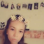 vanesszakiss's profile photo