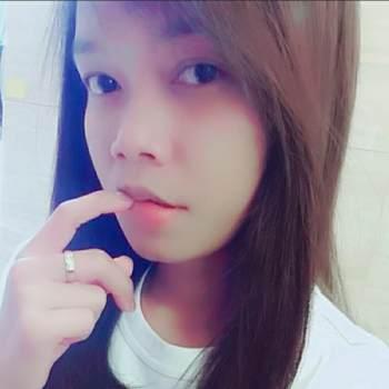 nonai138_Hong Kong_Single_Female