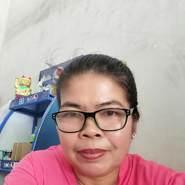 kandaj5's profile photo