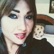 magytrany's profile photo