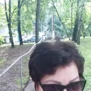 elena822938's profile photo