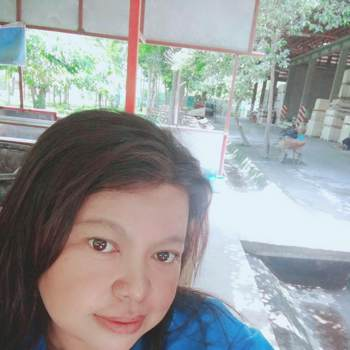 uservgwn51203_Saraburi_Độc thân_Nữ