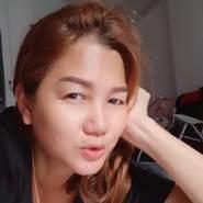 yaowadeet's profile photo