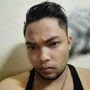 aloya32's profile photo