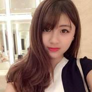 thangn313062's profile photo