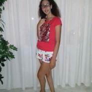 sanjad325457's profile photo